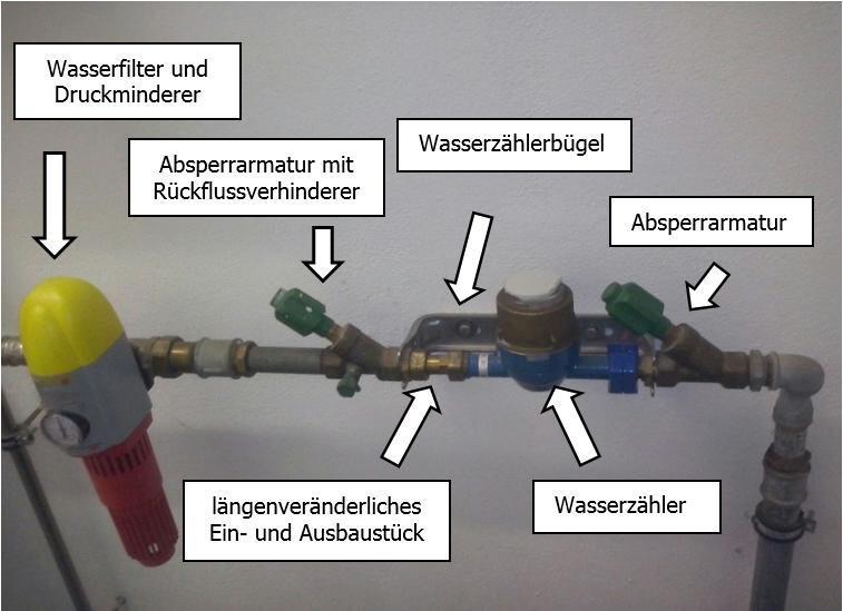 Gut gemocht Umstellung auf Ultraschallhauswasserzähler HC76